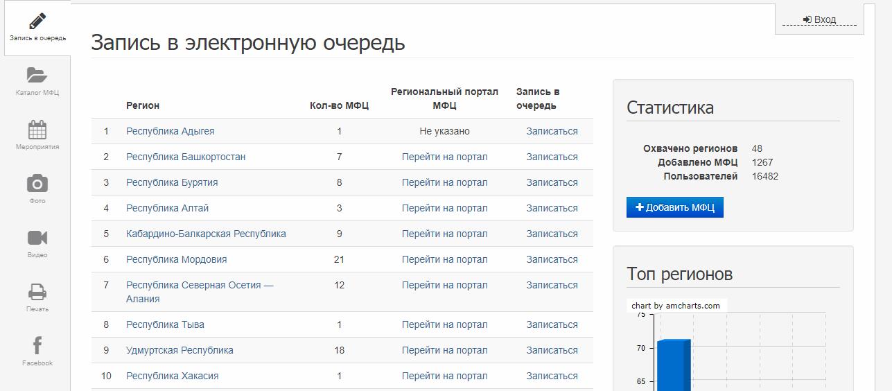 Награды работникам образования РФ Портал о наградах