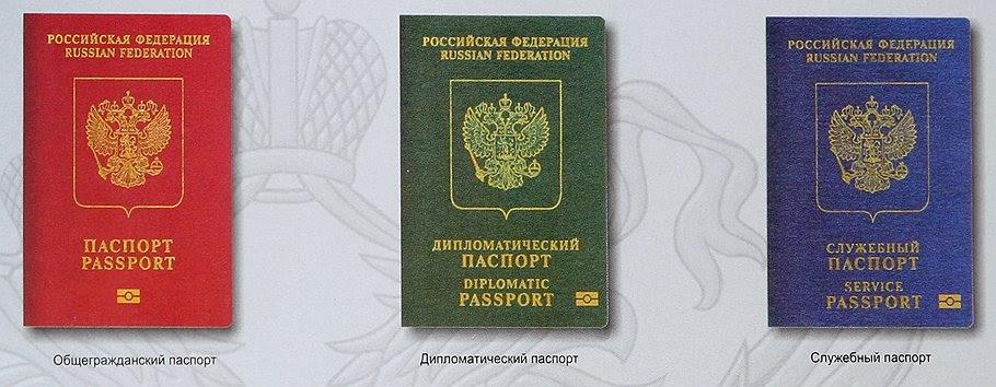 оба Купить гражданство других стран давным-давно, может